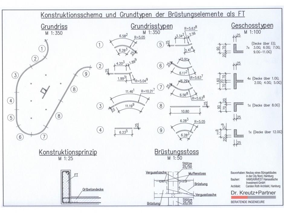 Bürohochhaus Signal-Iduna   Prof. Carsten Roth Architekt, Hamburg   Hamburg   HansaInvest, Hamburg   Wettbewerbe   Dr. Kreutz+Partner - Beratende Ingenieure